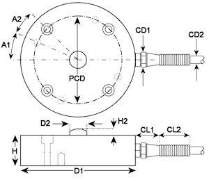 model rlc compression load cell